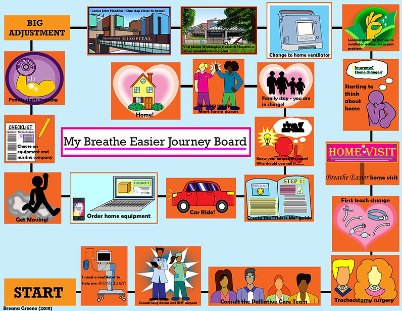My Breathe Easier Journey Board Signed.j