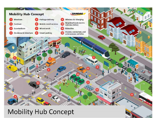 """ALCO BUILDING SOLUTIONS, INC. (ABS) AWARDED """"FIRST OF ITS KIND"""" EV CHARGING MOBILITY HUB"""