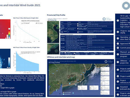 PIC Vietnam Offshore and Intertidal Wind Guide 2021