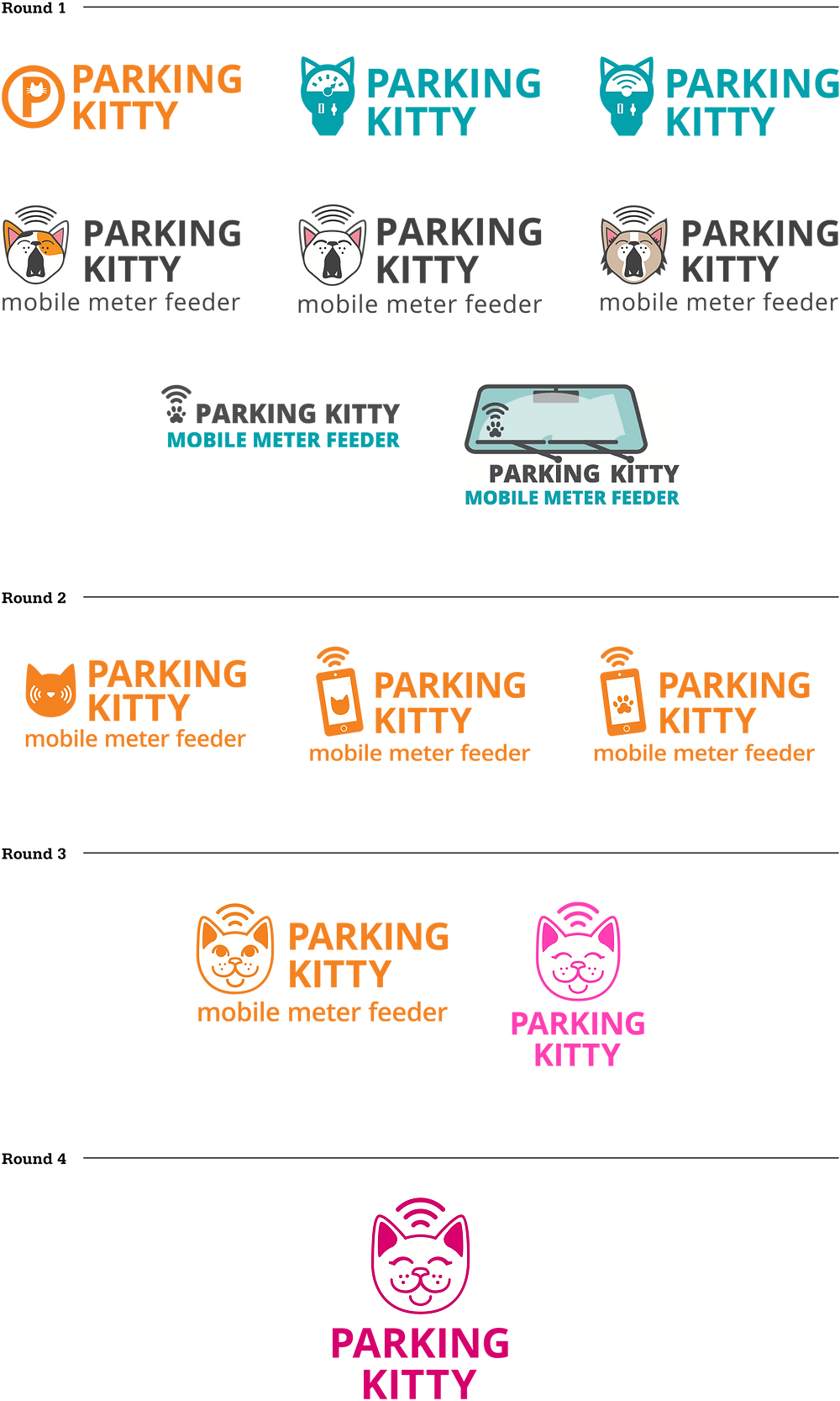 Evolution of Parking Kitty Graphic