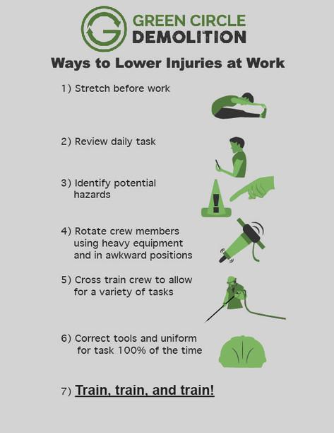 Lowering_Injuries_Compressed.jpg