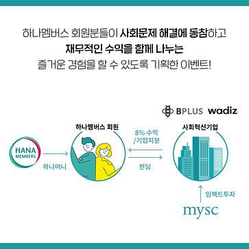 하나멤버스_펀딩카드뉴스-02.jpg