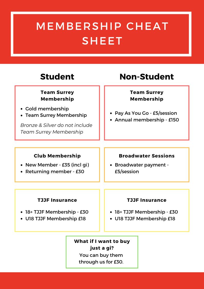 Membership Cheat Sheet 19_20.png