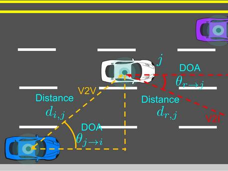 자율주행을 위한 constraint satisfaction problem 기반 5G 협력 측위 기술 개발