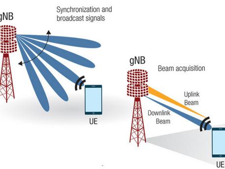 5G 밀리미터파 이동 통신의 안정성을 높이는 적응형 빔 폭 제어 기술 개발