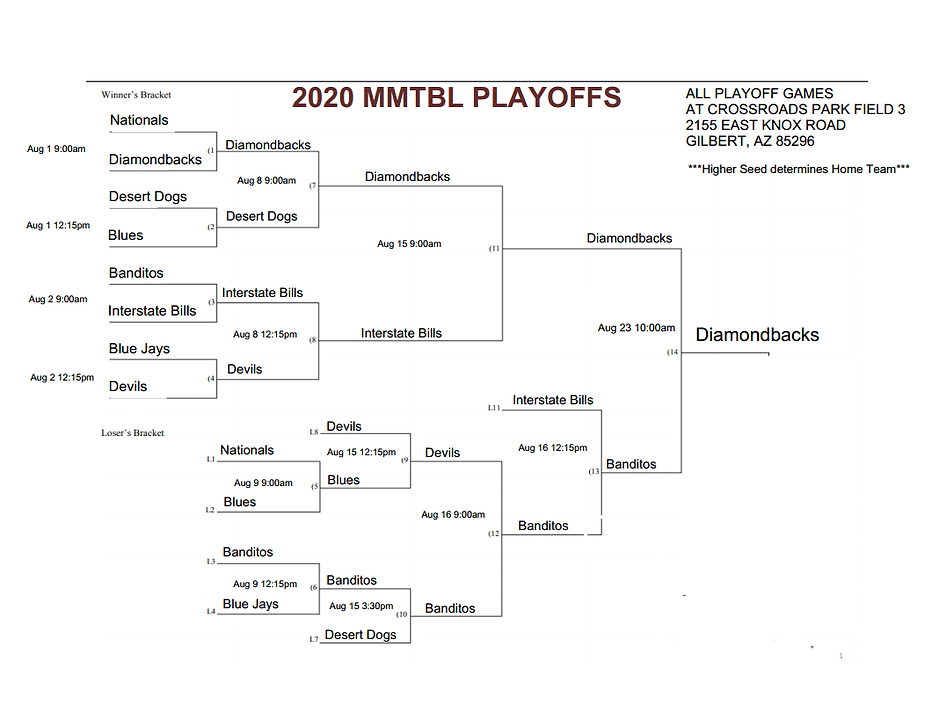 Championship Round.png