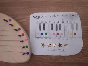 הלירה פותחת דלת לעולם המוסיקה - הלירה מתווכת לפסנתר וכלים נוספים