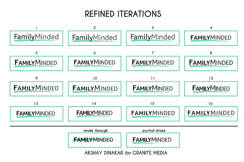refinediterations.png