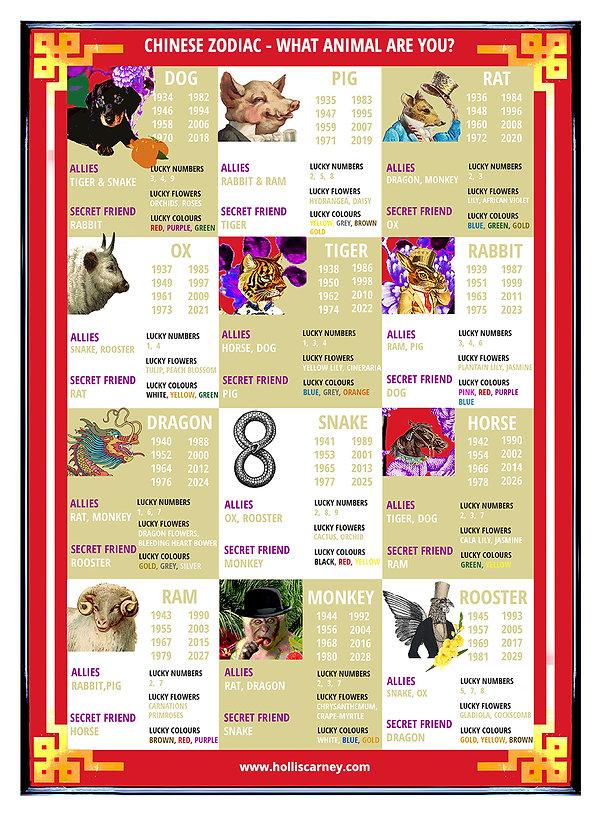 Chinese Zodiac chart