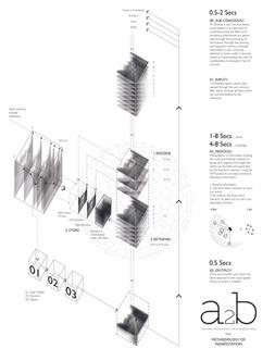 Senses, Devices & People _ Urban Cache