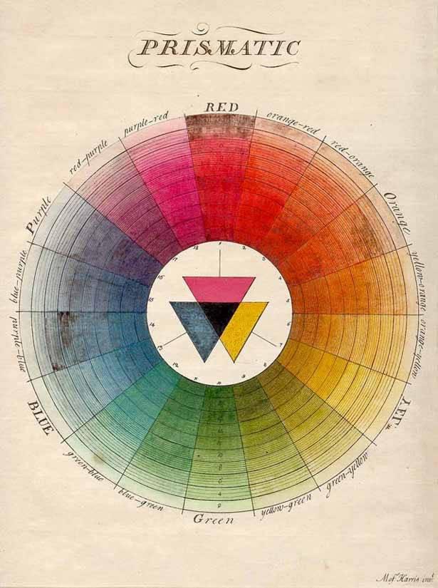 The Colour Wheel,