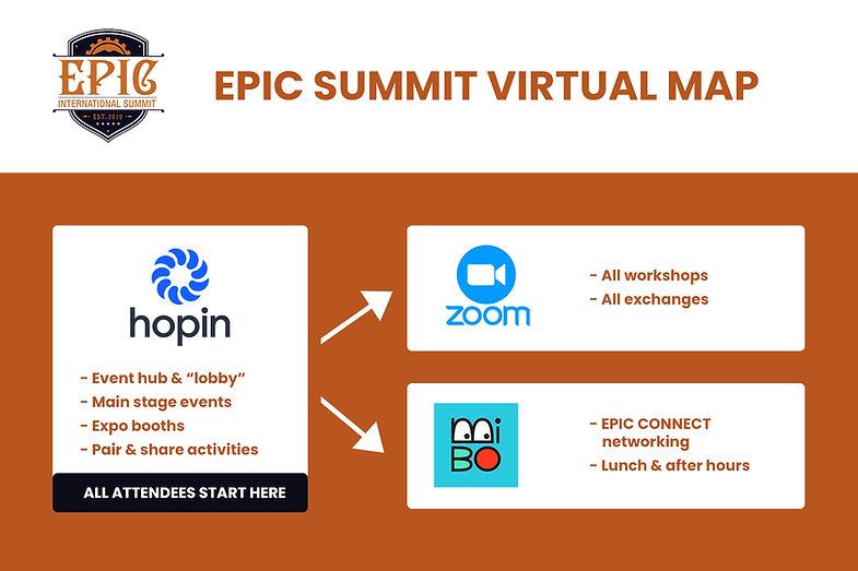Summit Virtual Map.jpg