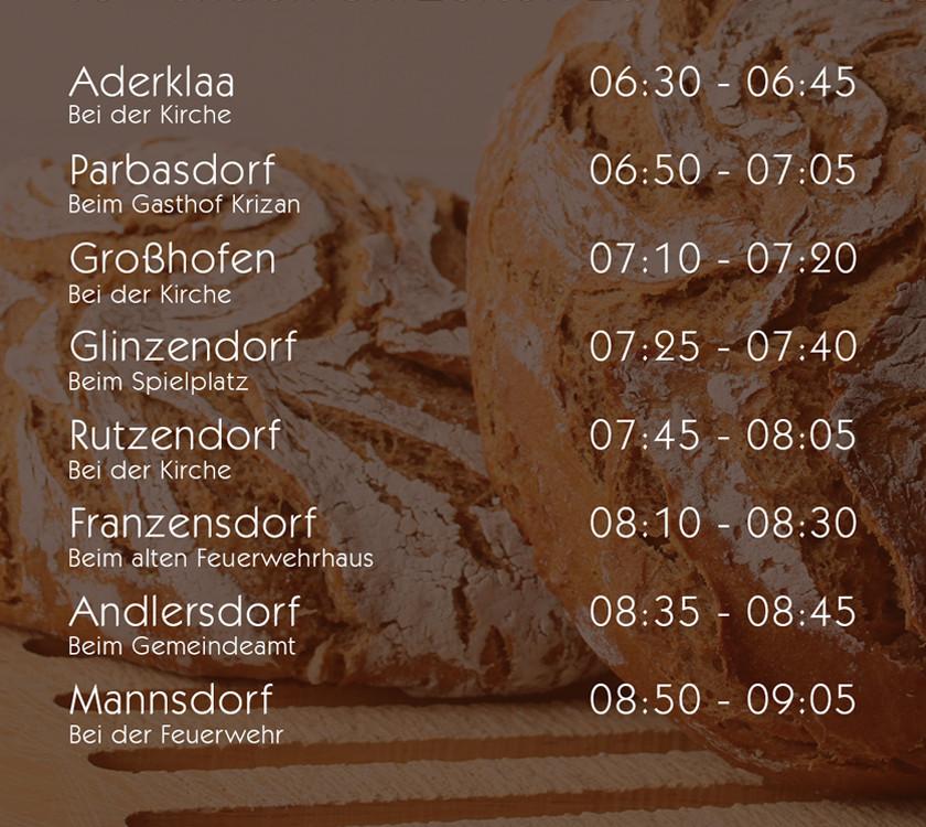 Die Tourstopps Aderklaa bis Mannsdorf