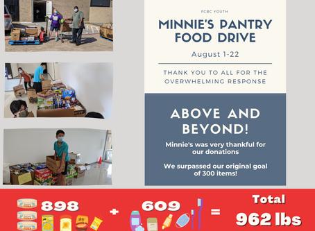 Food Drive Results 食品捐贈活動結果