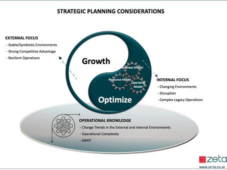 The KEY to Successful Strategic Planning is OPERATIONAL KNOWLEDGE