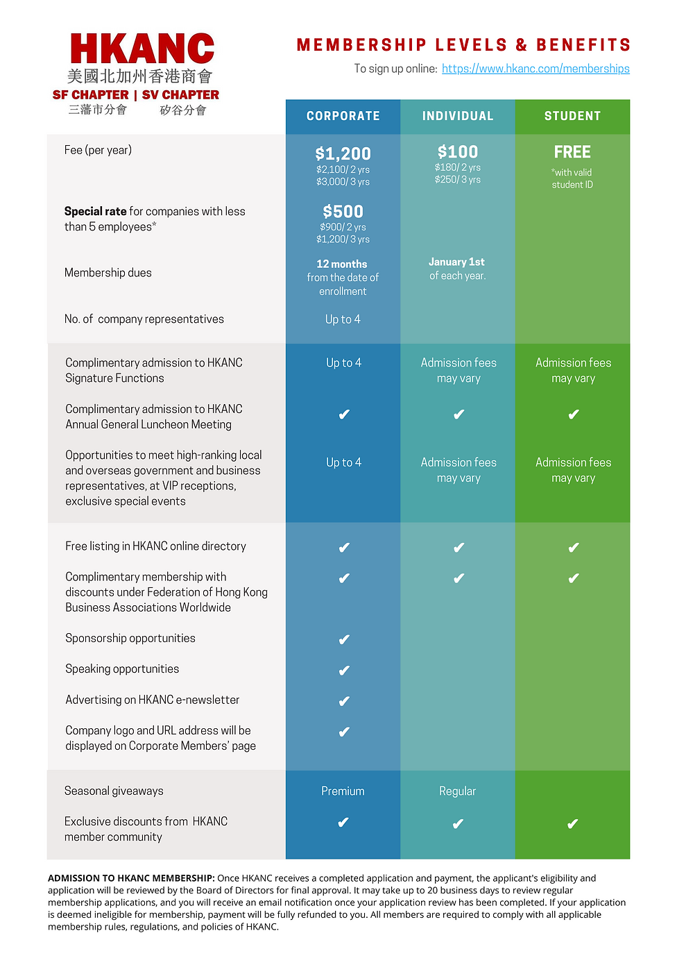 Membership Levels & Benefits 2021.png