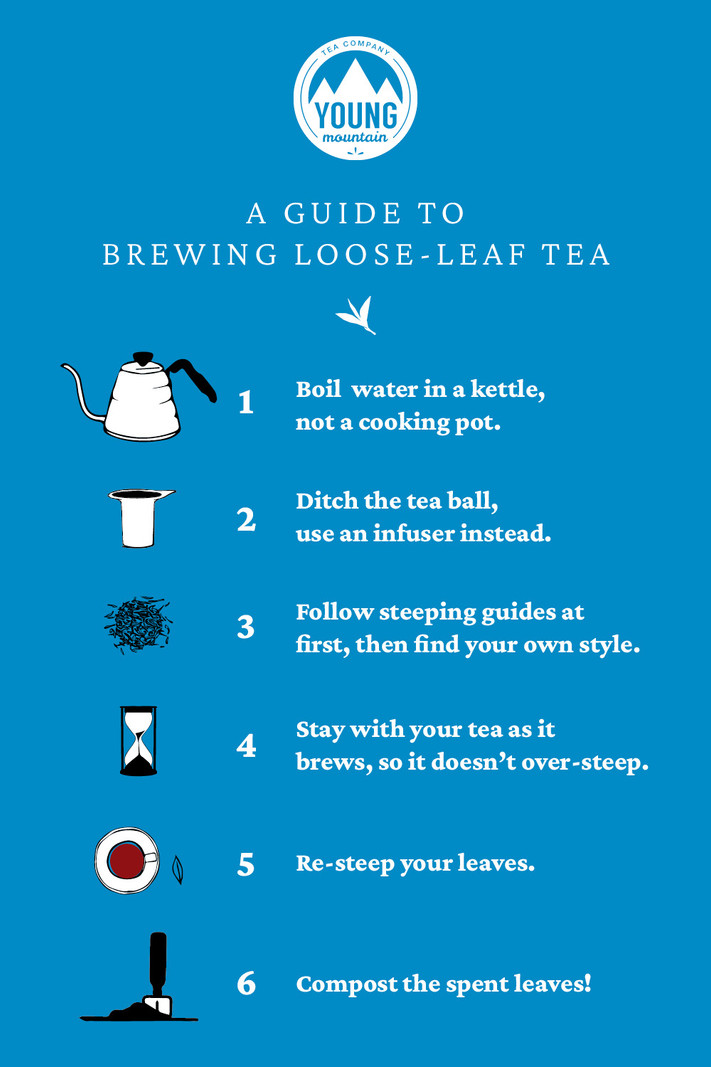 Tea Brewing Tips Infographic
