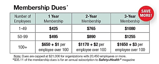 NSC Membership Prices.png