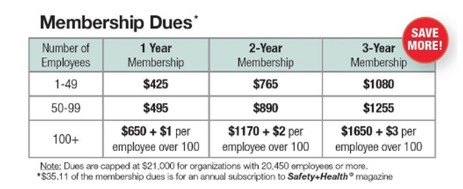 NSC Membership Prices.png