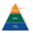 ASC Pyramid.png