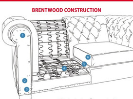 Brentwood Superior Construction
