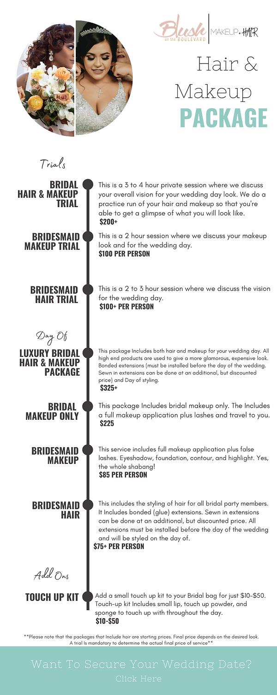 Pastel 18th Birthday Timeline Infographi
