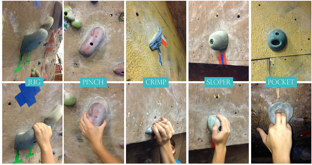 types of grips for rock climbing