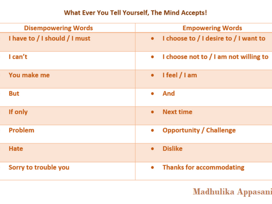 Whatever you tell yourself, the mind accepts!