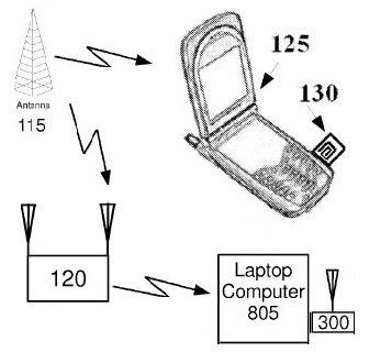 US8421408 A Truly Wireless Electronic Device Charging System