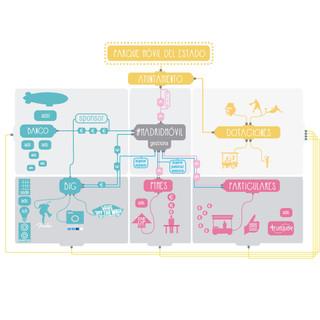 Dibujos de arquitectura · planos, infografías y más