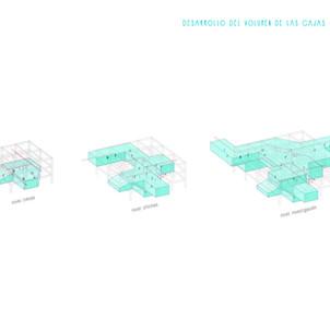 PME · Diagram