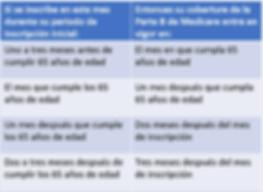 chart medicare.png