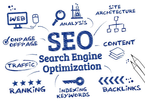 Search engine optimization is the process of affecting the visibility of a website.jpg