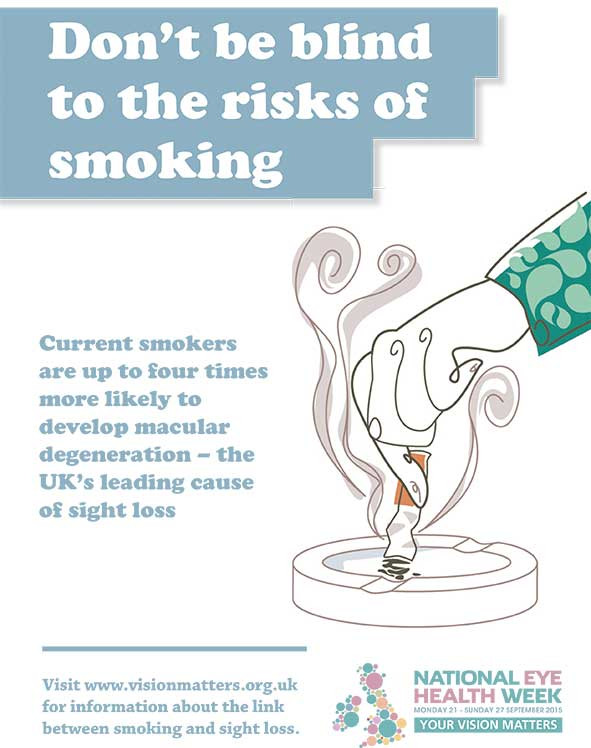 Smoking and the risk of macular degeneration
