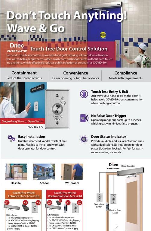 Edmonton Professional Security Solution