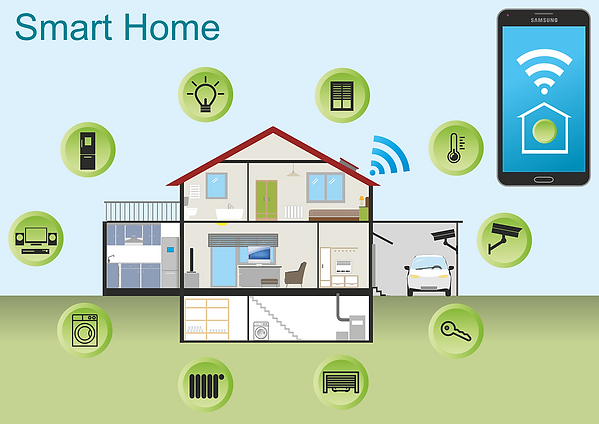 Crown Automation, Smart Home Security