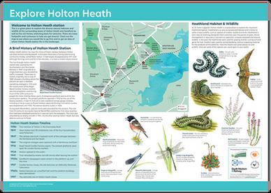 Holton Heath Station board