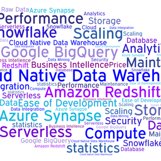 Which Cloud Native Data Warehouse is right for your business?