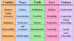 common.values.1