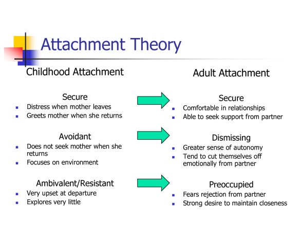 Implications.of.Attachment