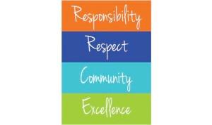 Common.values3
