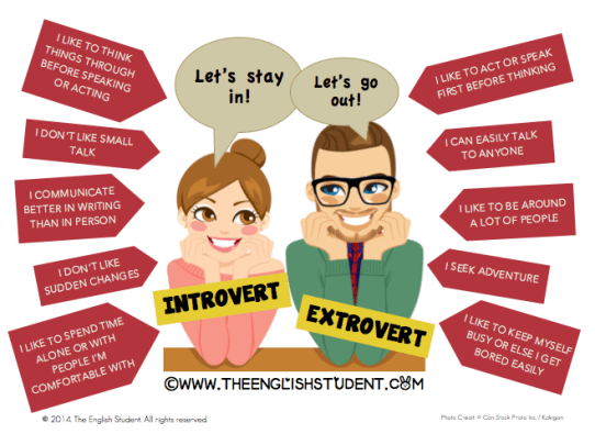 introverts.extroverts