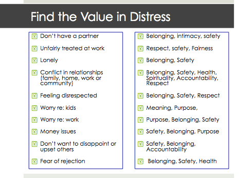 Value in Distress 1