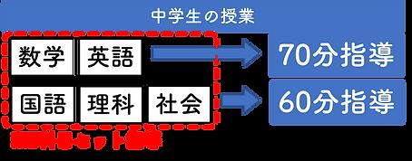 中学生授業.png