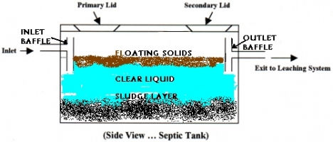 septictankdiagram.jpg
