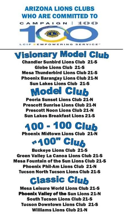 2020 Lions Campaign 100 Recognition.png