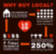 buy-local-shop-local-chart.jpg