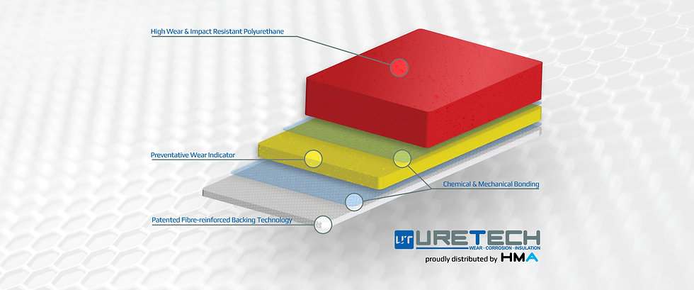 Uretech Sheet Liner Technology.jpg