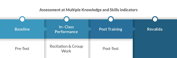 Acumen-training-knowledge-check.png