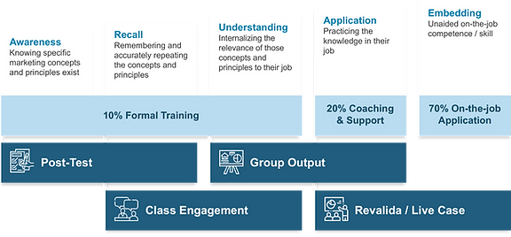 Individual Participant Assessment-min.pn